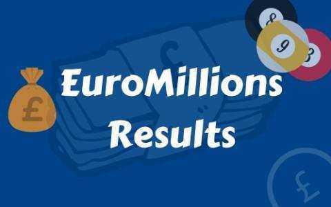 Результаты лотереи «евромиллионы» | тираж: 1348 | 21 августа 2020