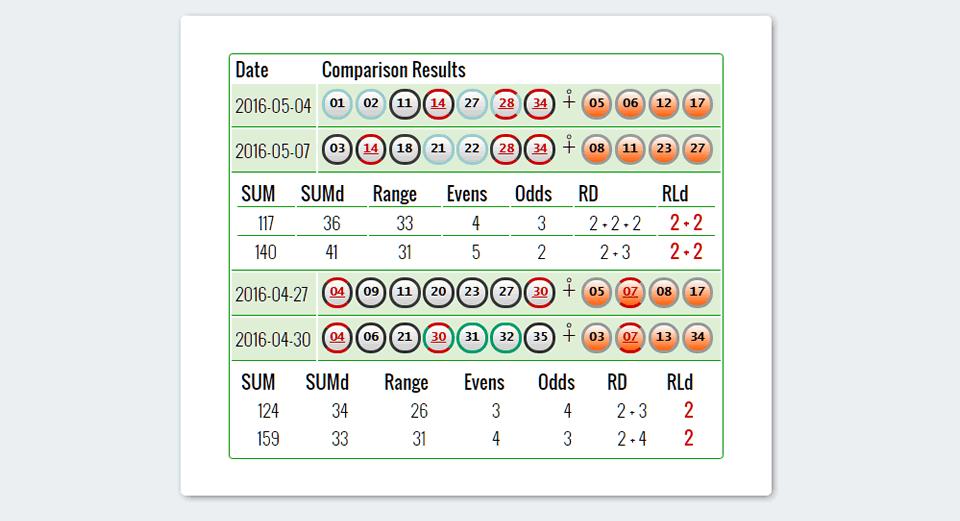 Mexico melate lotto strategies