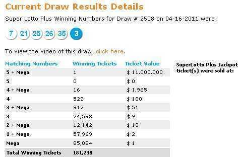 Oz lotto lotería australiana - reglas + instrucción: cómo comprar un billete en Rusia | lotería mundial