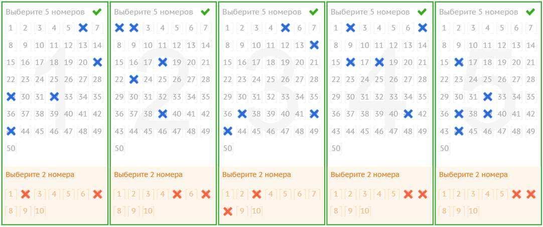 Lotteria europea dell'Eurojackpot (5 из 50 + 2 di 10)