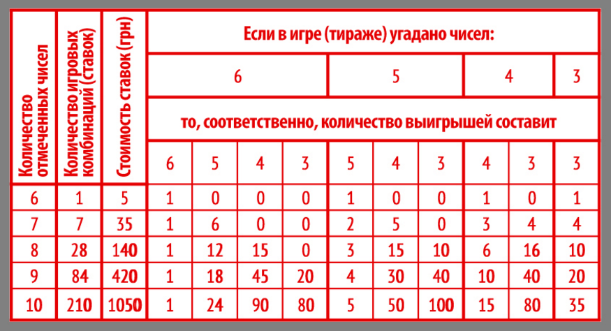 Украинский megalot — 100% стоит попробовать!